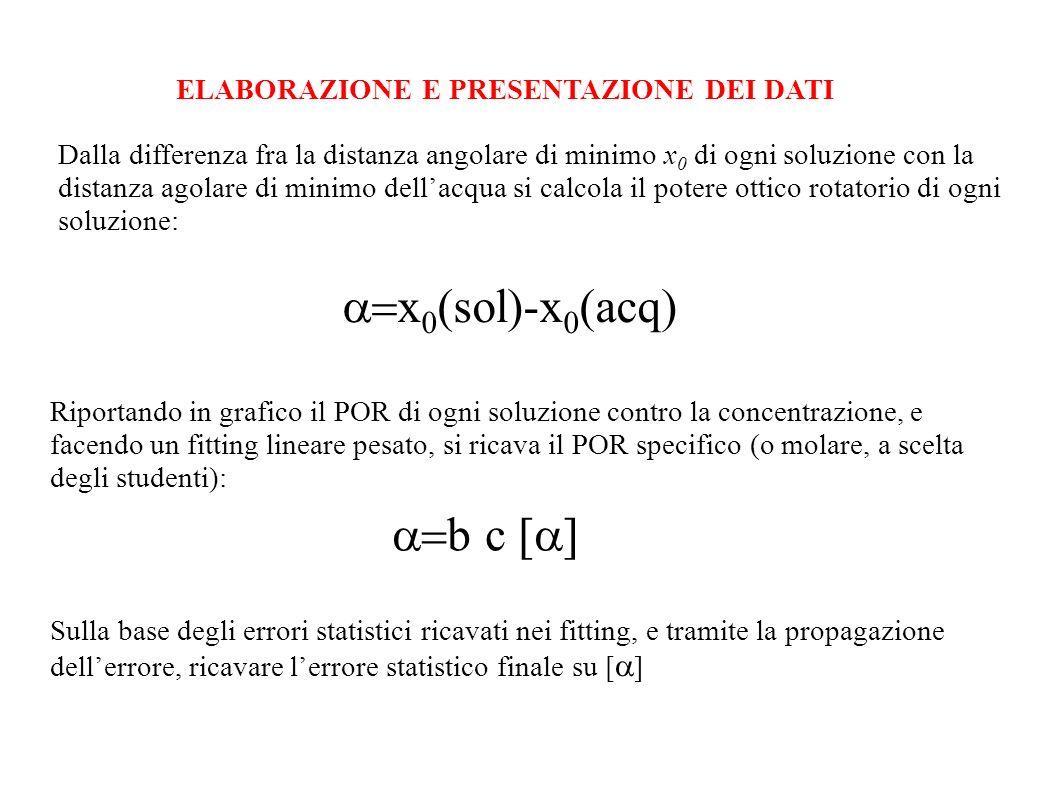 a=x0(sol)-x0(acq) a=b c [a] ELABORAZIONE E PRESENTAZIONE DEI DATI